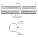 Kabelführung mit Reißverschluß 1,5 m